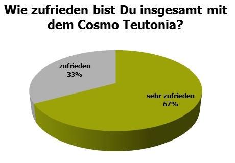 CosmoNeu1