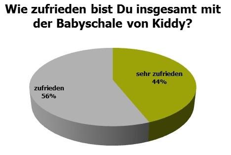 KiddyGrafik2