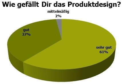 Grafik2NEU