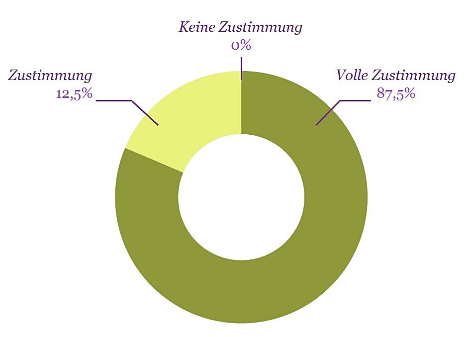 diagrammflipkit