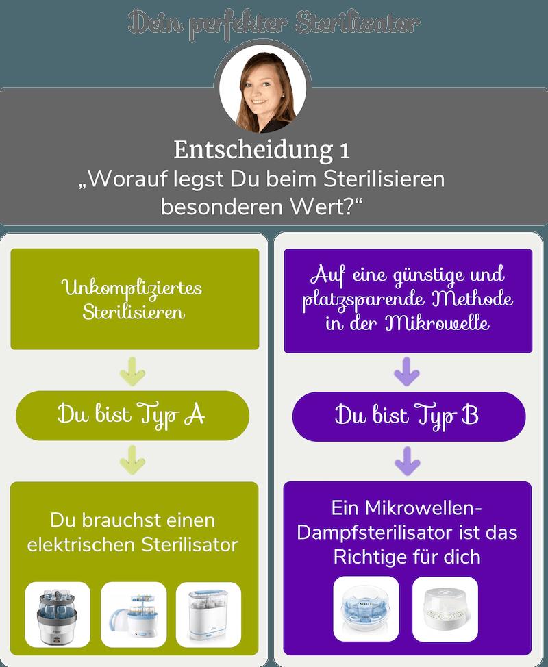 Wunderbar Was Gemein Bedeutet In Der Elektrischen Verdrahtung ...