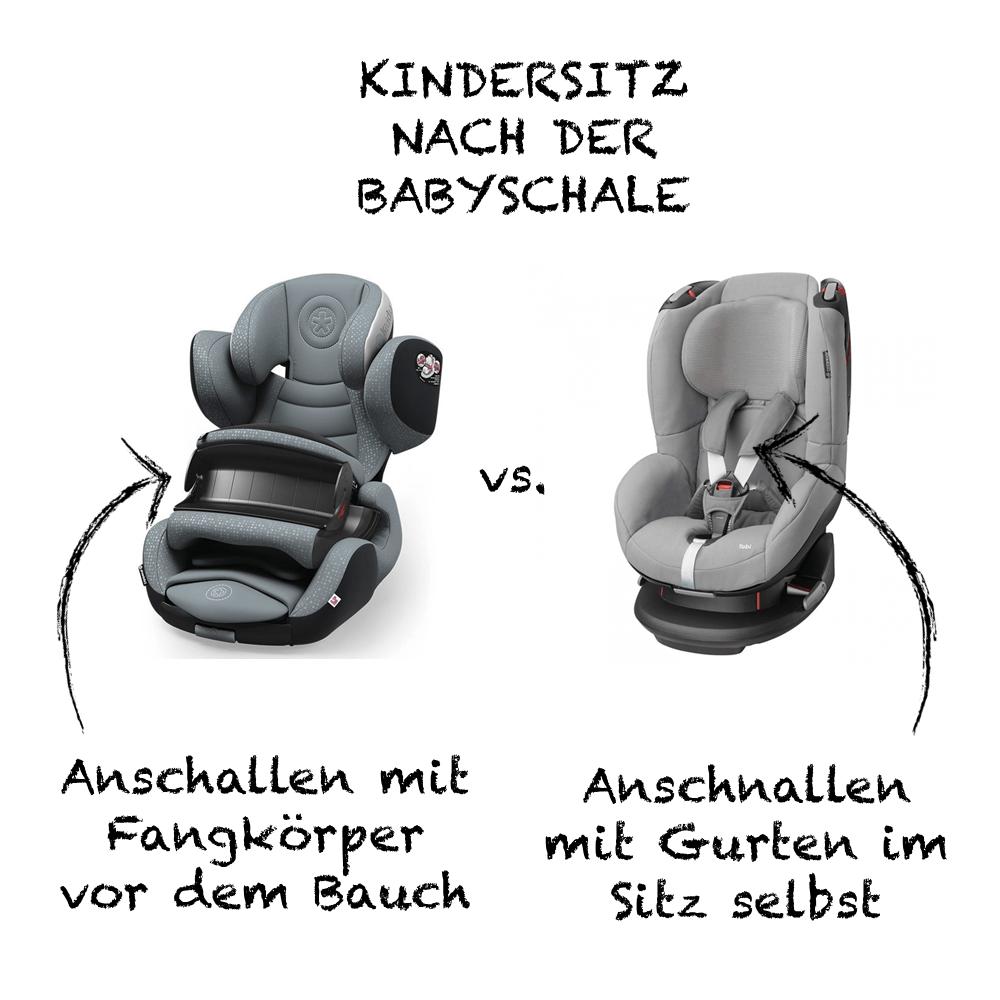 ab wann braucht man kein kindersitz