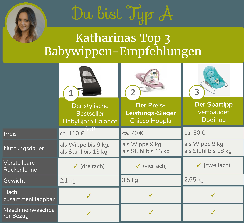 Babywippen Top 6 Empfehlungen